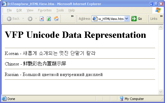 Using Unicode in Visual FoxPro Web and Desktop Applications